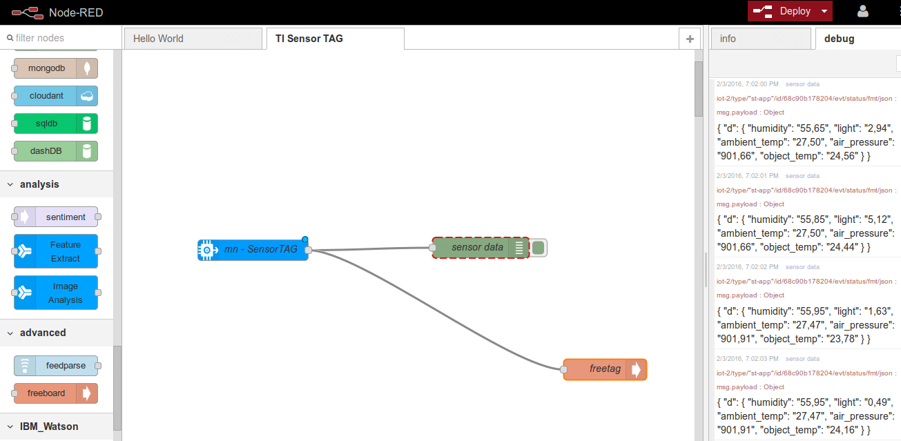 TI SensorTag on Bluemix with node-RED