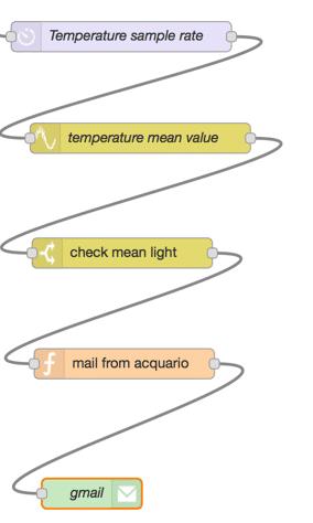 IoT node-RED Aquarium flow