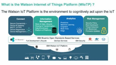 Photo of Webcast: IoT use-cases with IBM Watson IoT Platform