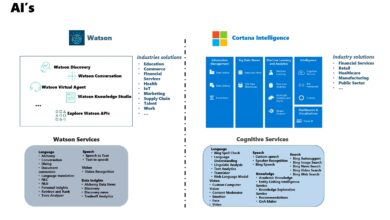 Photo of IBM Watson vs Microsoft Cortana Intelligence suite