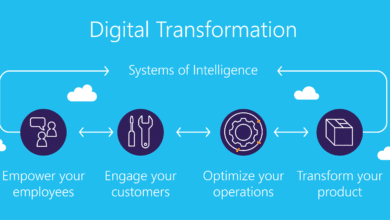 Photo of Digital Transformation