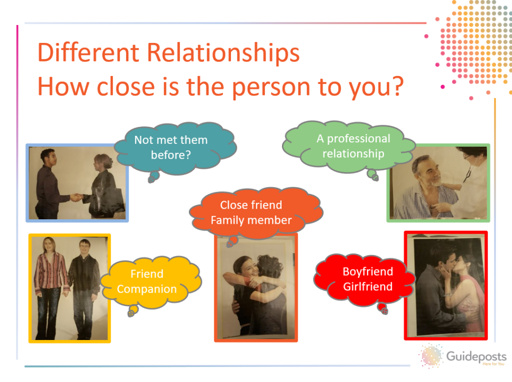 Learning about Relationships