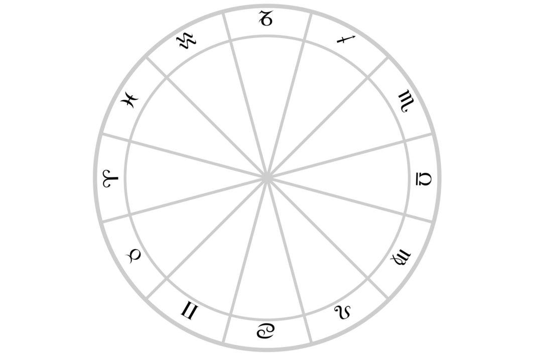 Tu horóscopos de hoy