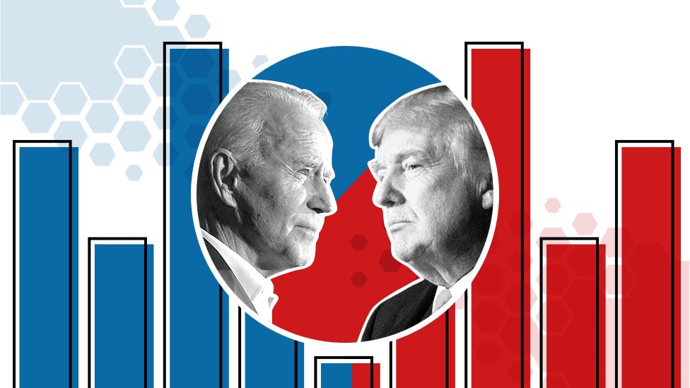 الانتخابات الأمريكية تدخل المرحلة الحاسمة والجمهوريون بصدد تبديد آمال الديمقراطيين في تحقيق أغلبية بمجلس الشيوخ
