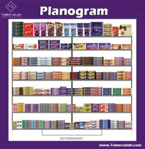 pharmacy planogram