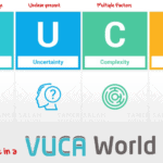 VUCA world in business – معنى فوكا