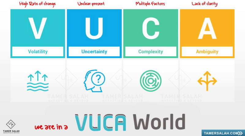 VUCA world in business – معنى فوكا