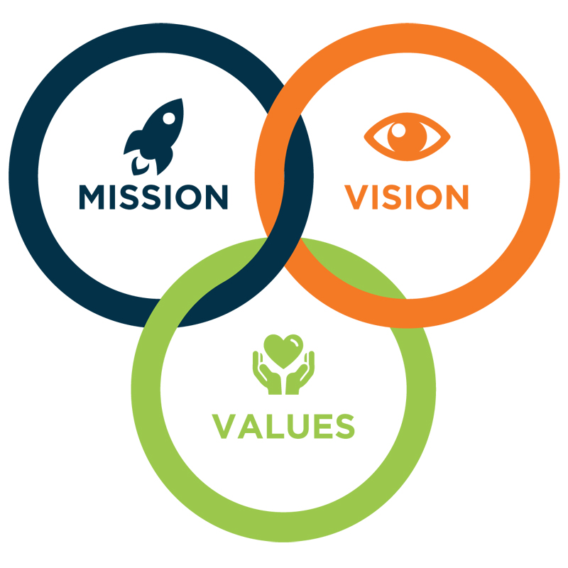 mission-vision-values-graphic