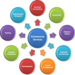e-commerce-services-500x500