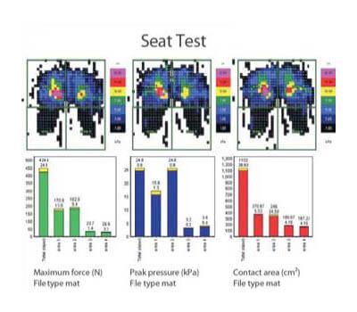 pliance software report - car seat pressure distribution measurement | novel.de