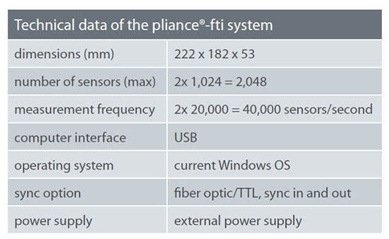pliance ft analyser properties - car seat pressure distribution measurement | novel.de