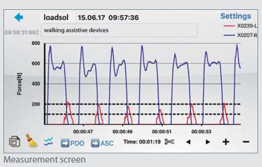 loadsol sensor - Walking with assistive devices after surgery | novel.de
