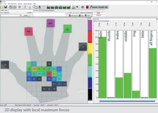 2D display software for pliance glove | novel.de