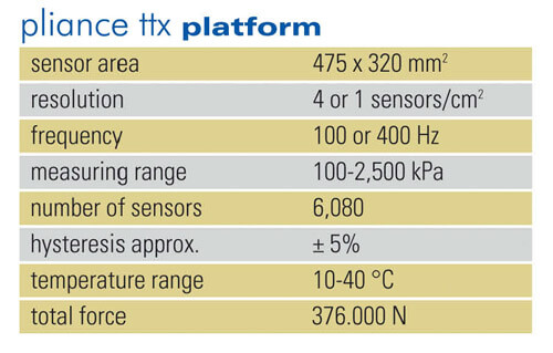tire pliance sensor specification | novel.de