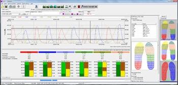 pedoport software - novel sensors