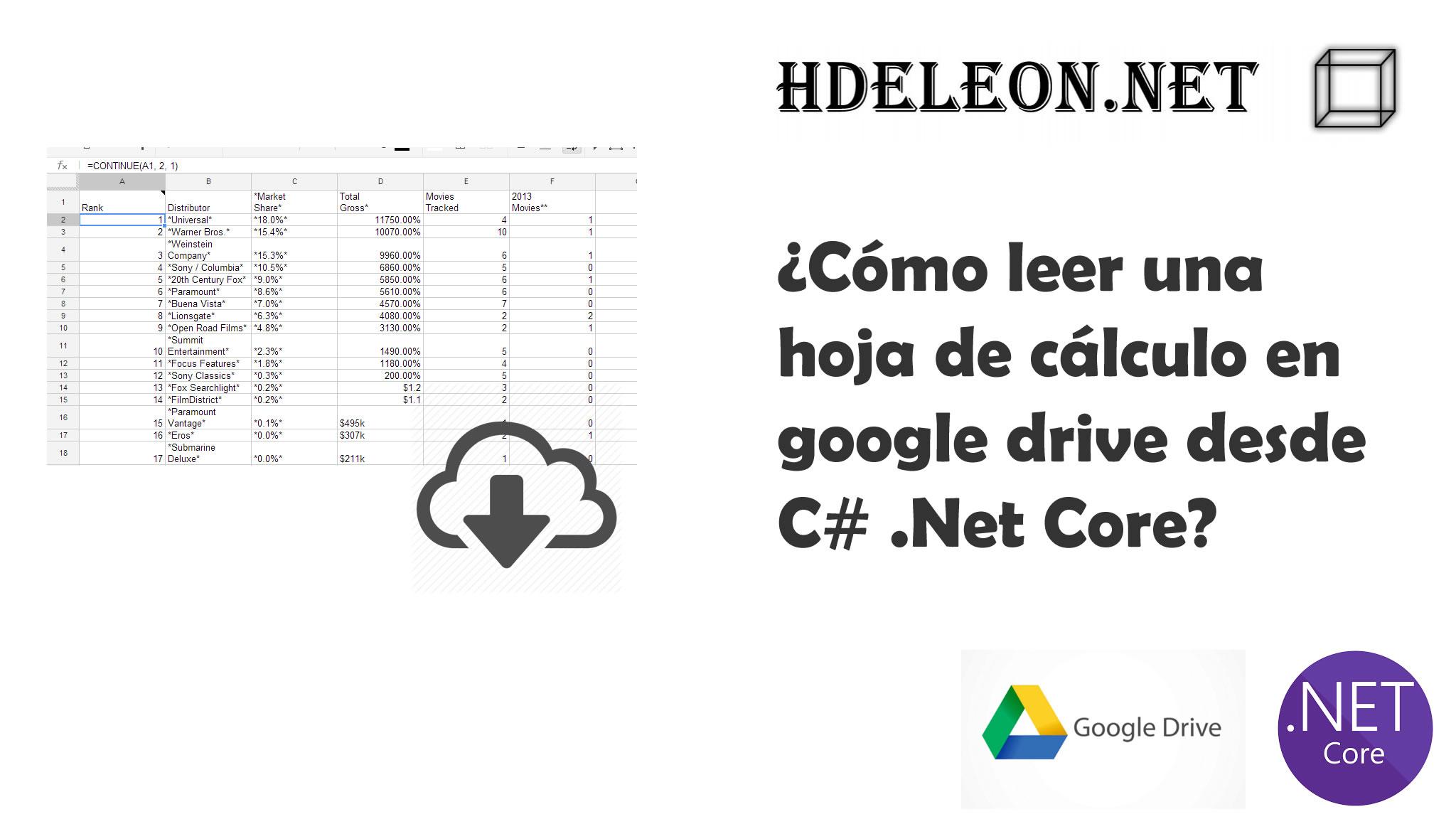 ¿Cómo leer una hoja de cálculo en google drive desde C# .Net Core?, Google Sheets API