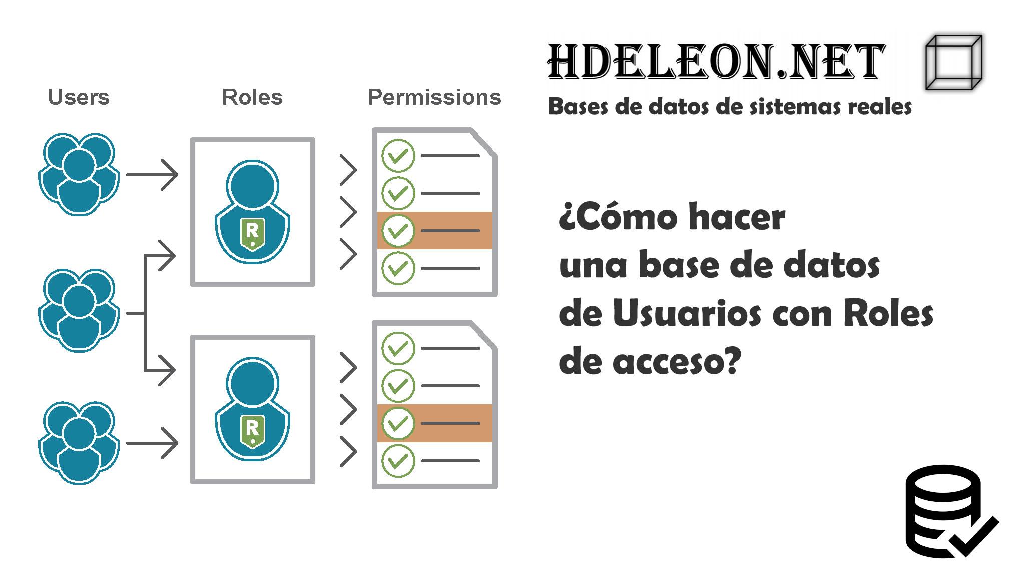 ¿Cómo hacer una base de datos de Usuarios con Roles de acceso?