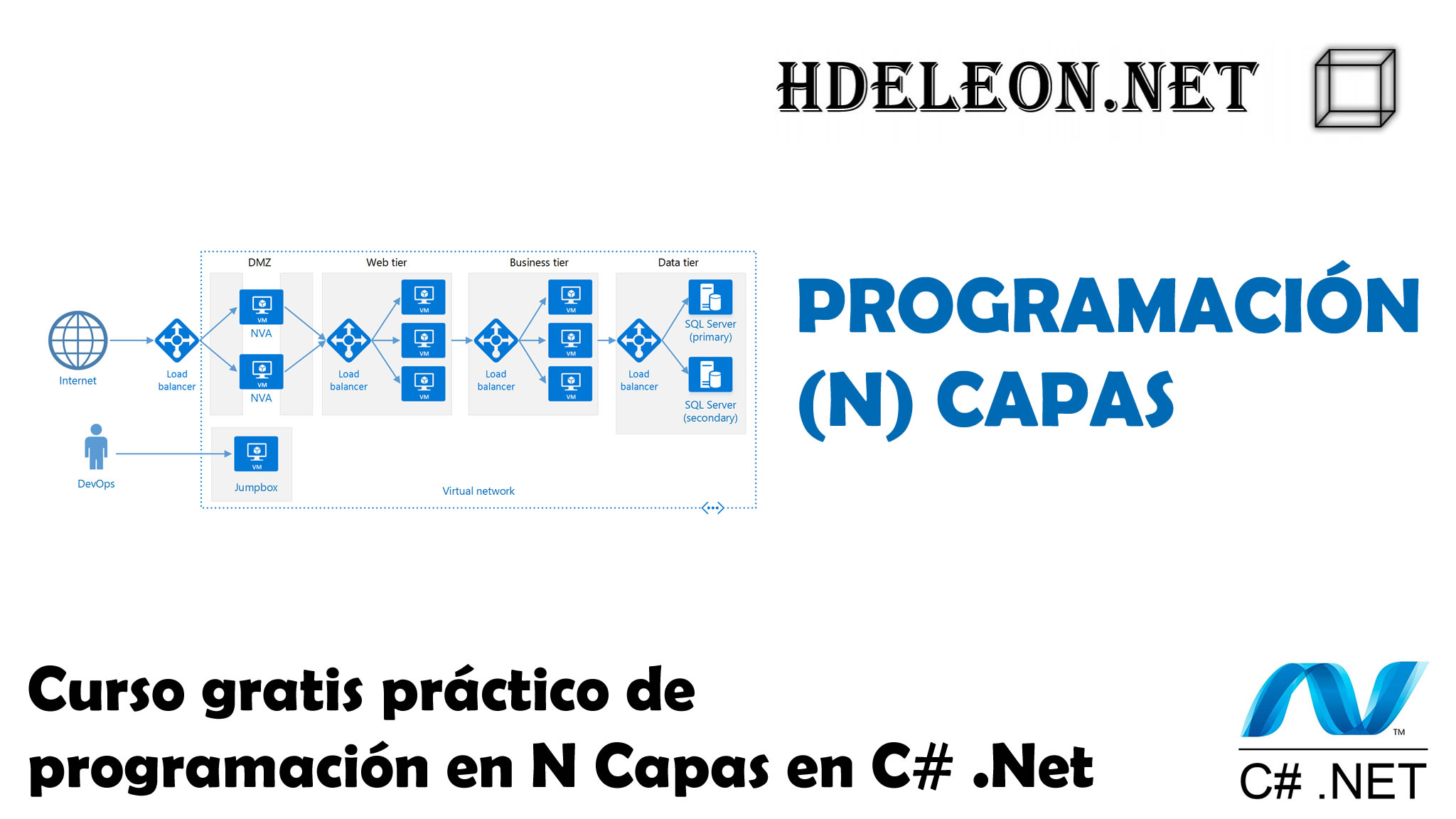 Curso gratis práctico de programación en N Capas en C# .Net