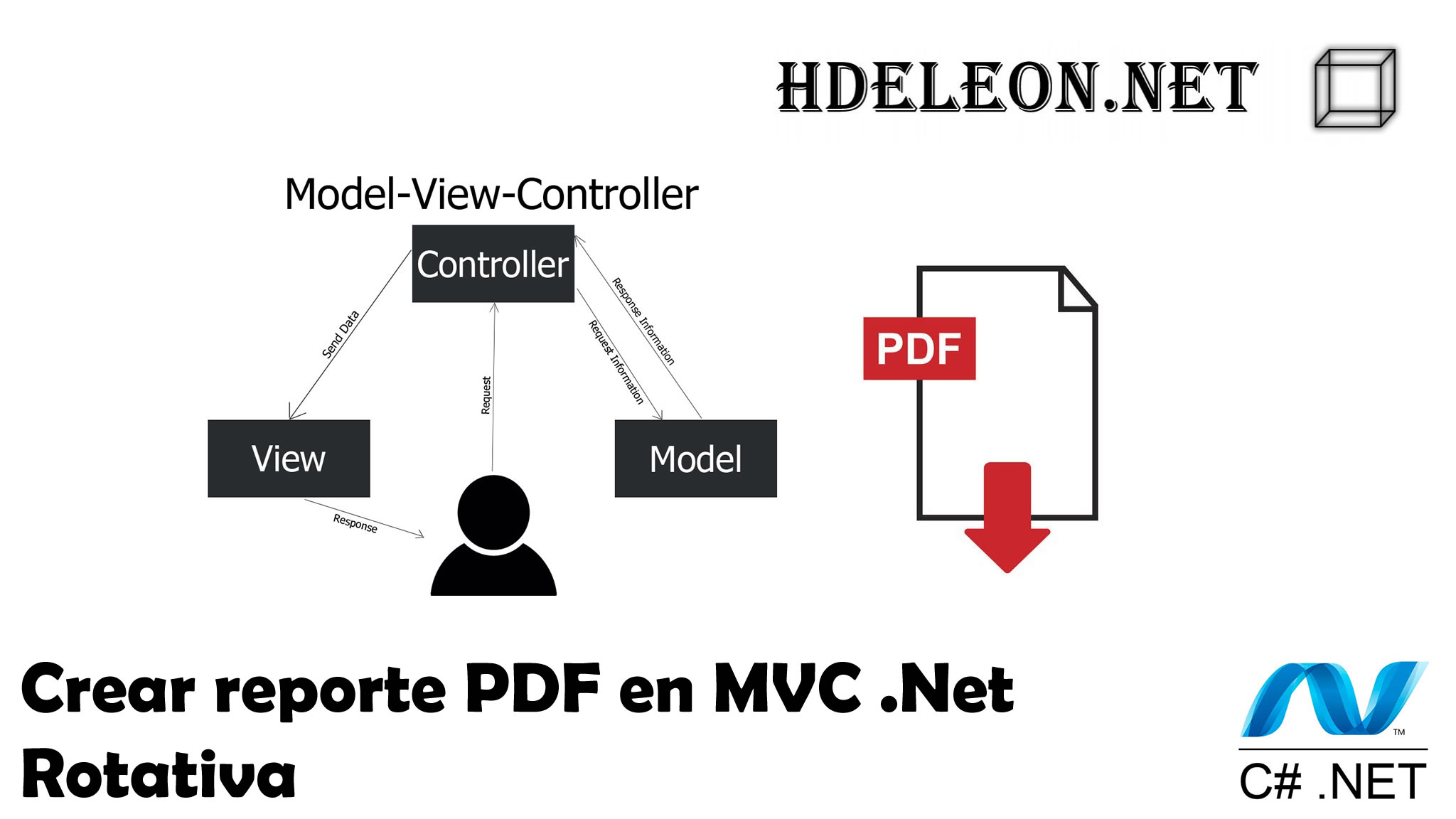 Reportes con Rotativa MVC .Net Framework, crear archivo pdf a partir de vista