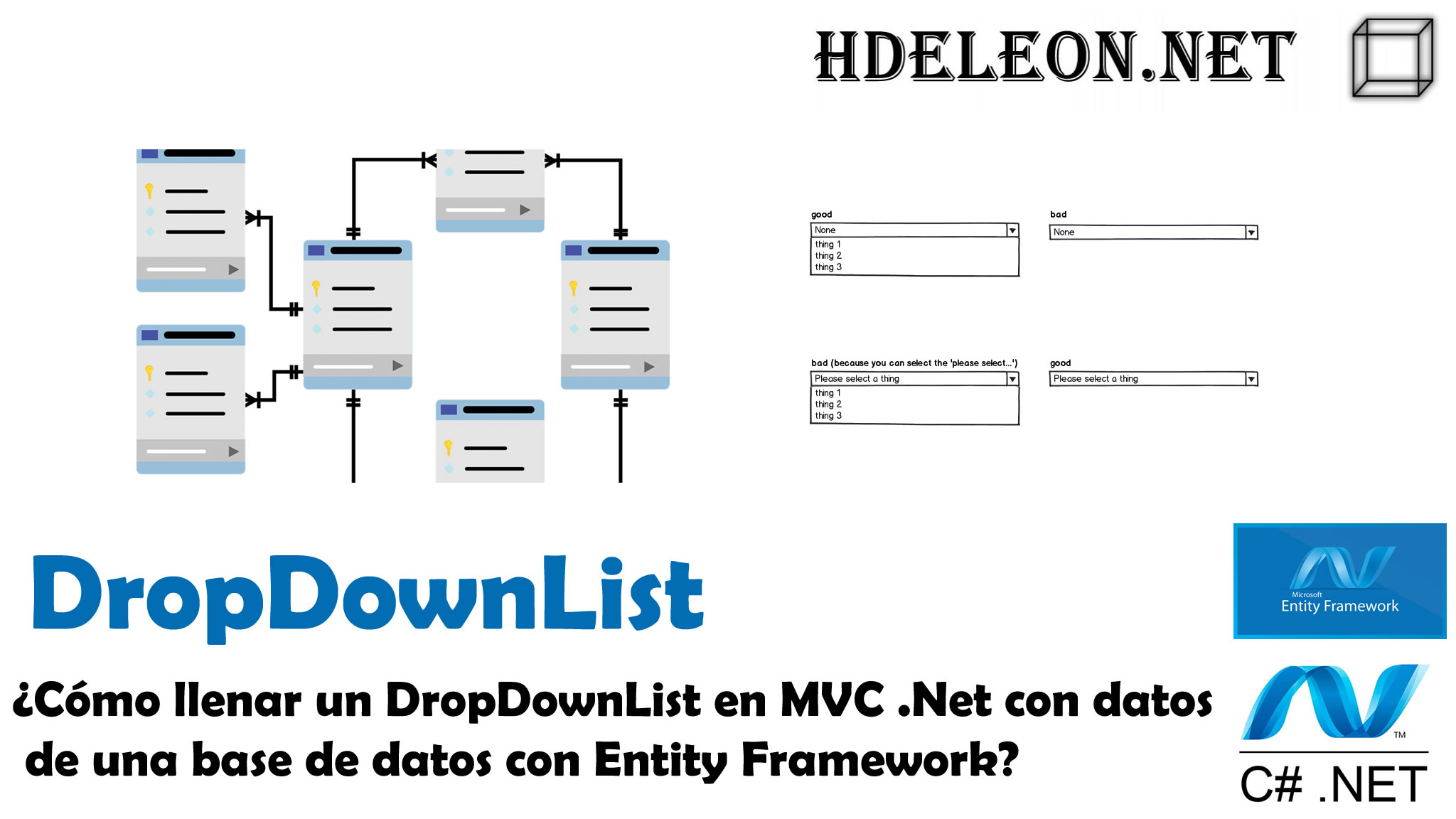 ¿Cómo llenar un DropDownList en MVC .Net con datos de una base de datos con Entity Framework?
