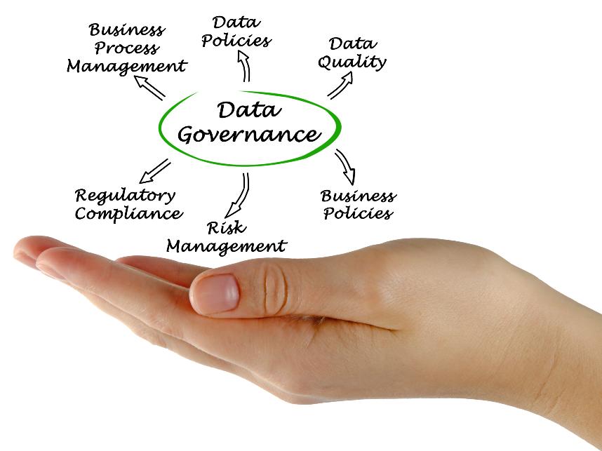 Governance & Quality Culture explained.