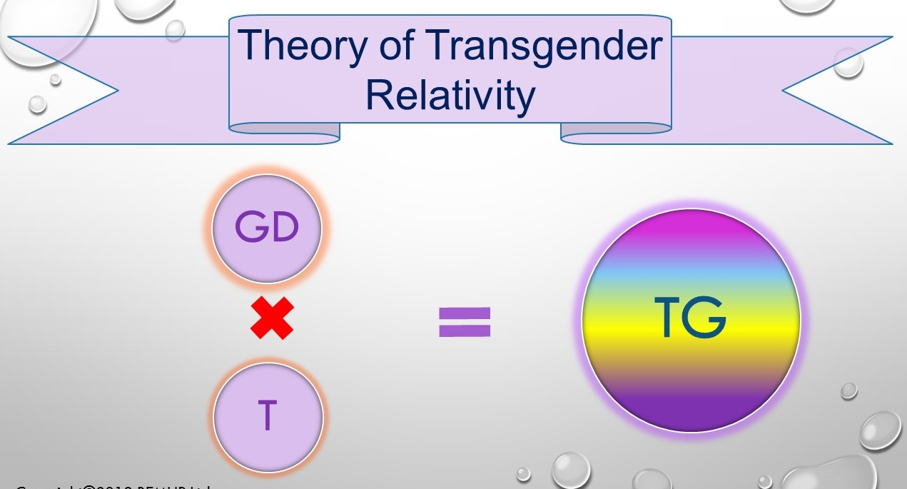 Theory of Transgender Relativity