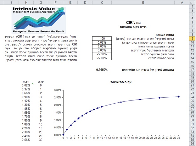 %d7%a4%d7%95%d7%9c%d7%a0%d7%99%d7%a6%d7%a8-%d7%97%d7%a1%d7%95%d7%9f-1