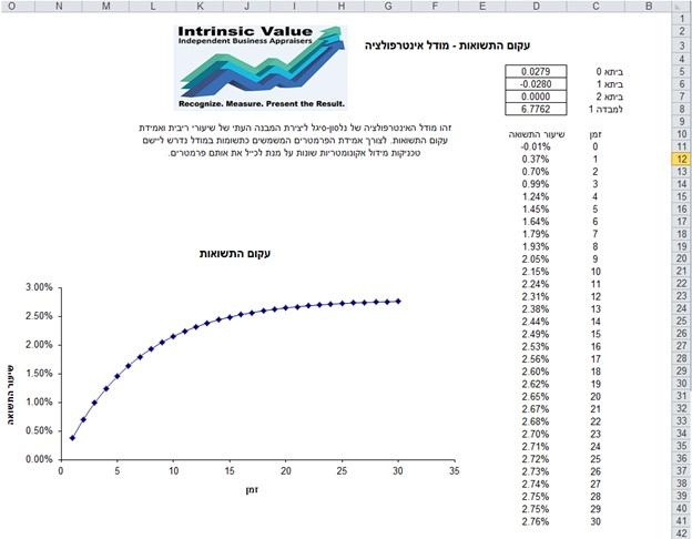 %d7%a4%d7%95%d7%9c%d7%a0%d7%99%d7%a6%d7%a8-%d7%97%d7%a1%d7%95%d7%9f-2