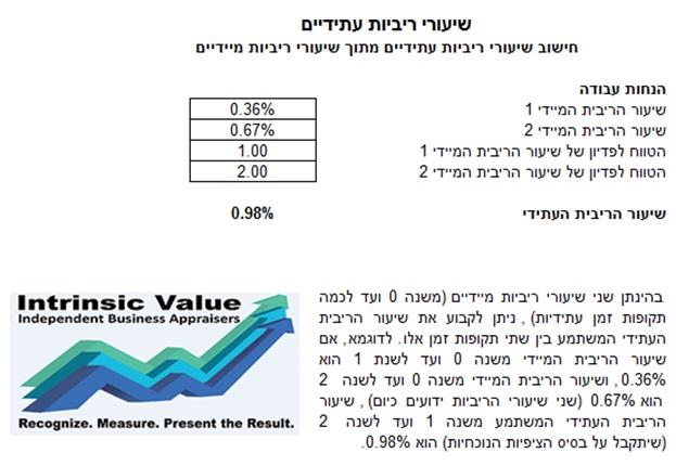 %d7%a4%d7%95%d7%9c%d7%a0%d7%99%d7%a6%d7%a8-%d7%97%d7%a1%d7%95%d7%9f-4
