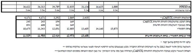 %d7%93%d7%a7%d7%9c-%d7%a4%d7%95%d7%9c%d7%a0%d7%99%d7%a6%d7%a8-11