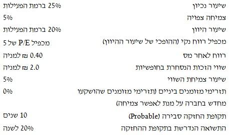 2-%d7%93%d7%99%d7%a1%d7%a7%d7%90%d7%95%d7%a0%d7%98%d7%99%d7%9d-9-%d7%90%d7%95%d7%a7-16
