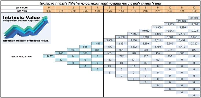 %d7%90%d7%95%d7%a4%d7%a6%d7%99%d7%95%d7%aa-%d7%a8%d7%99%d7%90%d7%9c%d7%99%d7%95%d7%aa-8