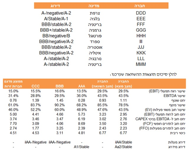 %d7%a4%d7%99%d7%a8%d7%a2%d7%95%d7%9f-7