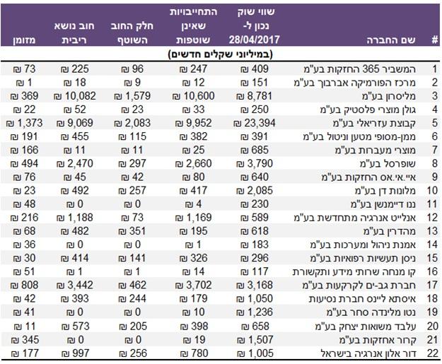מדד פולניצר 2