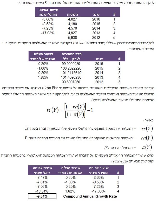 אקטואר תחזיות כלכליות 1