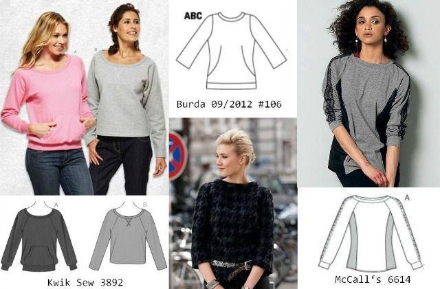 Sweatshirts neu aufgelegt – Ein Modetrend Herbst/Winter 2013/2014