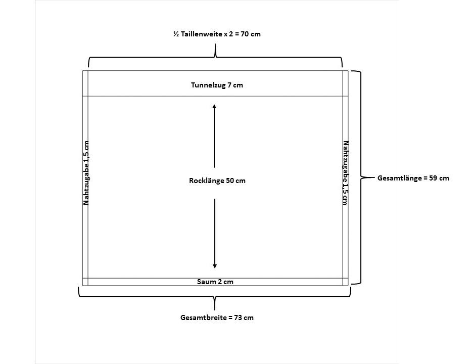 Anleitung für Nähanfänger - Schneller Rock mit Gummizug ... Sewionista.com ... Sewing ... Slow Fashion ... DIY ... Blog