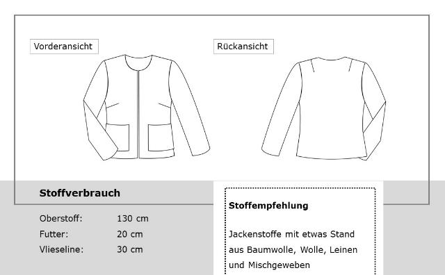 Neue Schnittmuster von Sewionista Patterns - Grande Arche Jacke & Mantel ... Sewionista.com ... Nähen ... Slow Fashion ... DIY ... Blog