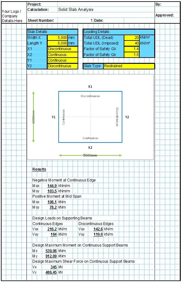 2 Way Slab Analysis Spreadsheet