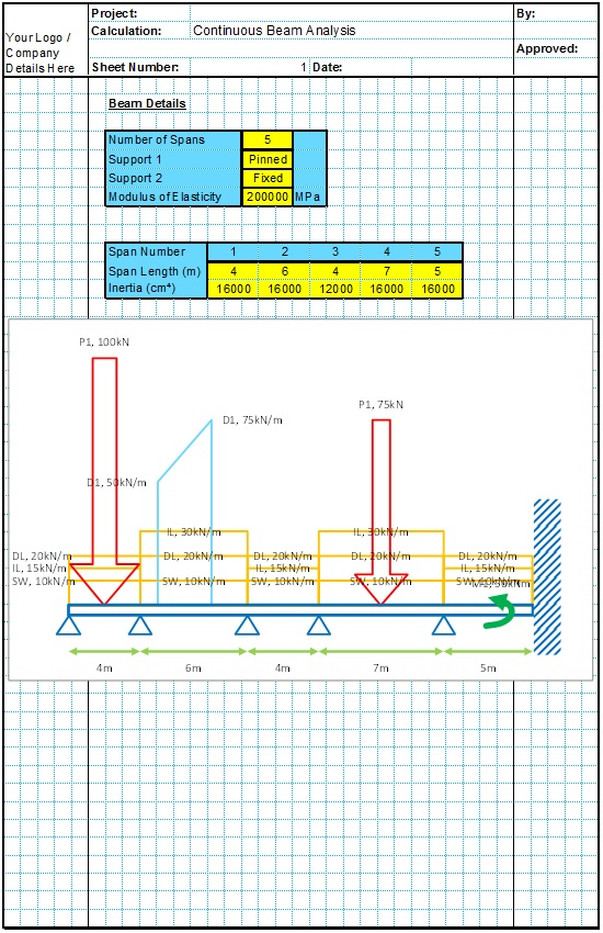 Continuous Beam Analysis Spreadsheet 1