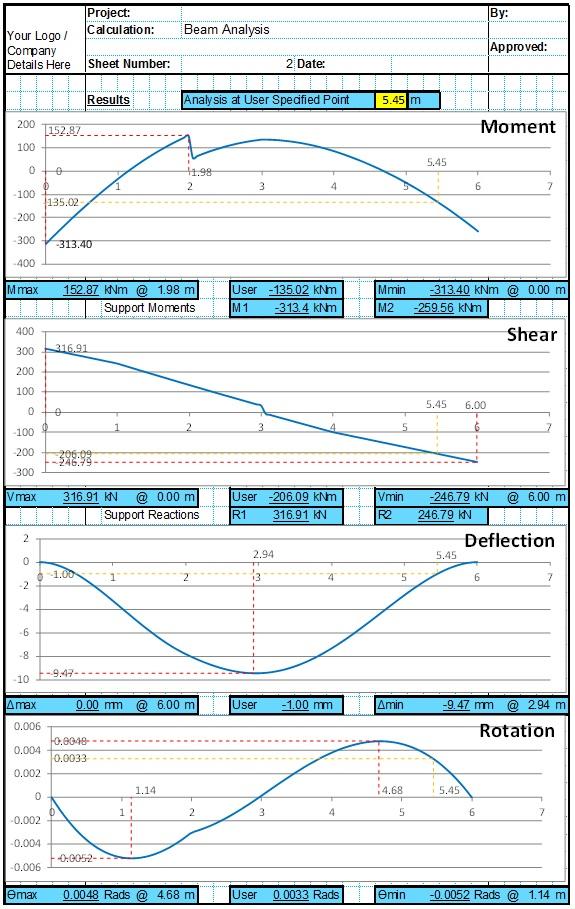 Single Span Beam Analysis Spreadsheet 2