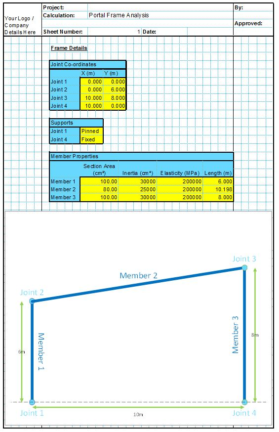Portal Frame Analysis Spreadsheet 1