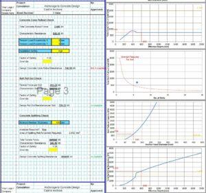Anchorage to Concrete Design Spreadsheet3