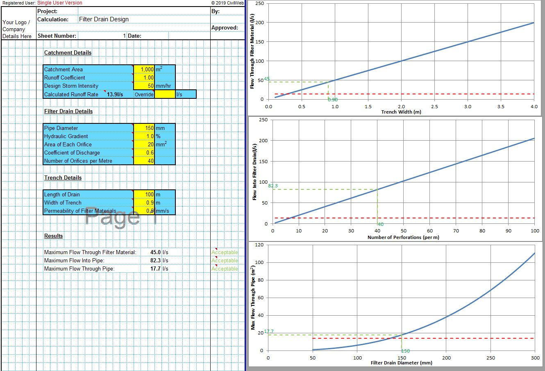 CivilWeb French Drain Design Spreadsheet