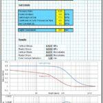 0515-Boussinesq Elastic Analysis1