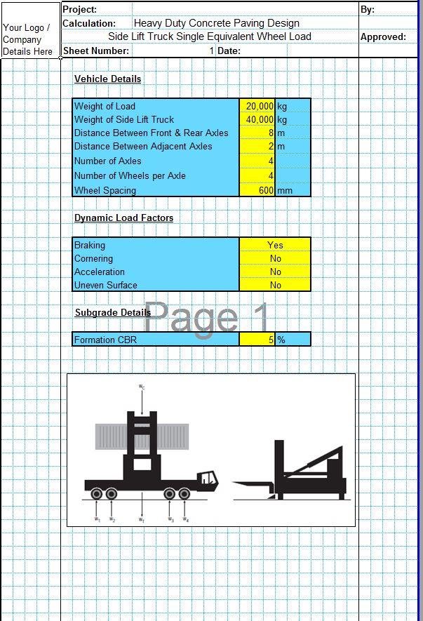 Equivalent Single Wheel Load 11