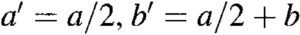 Hetenyi Method - Maximum Hogging Moment Equation4