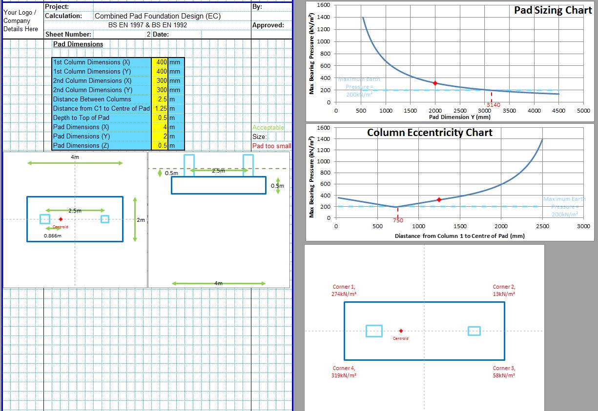 Combined Footing Design Excel Sheet