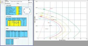 Circular Column Interaction Diagram Spreadsheet