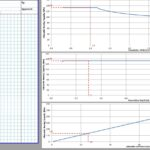 Soil Bearing Capacity Calculation from SPT Value XLS